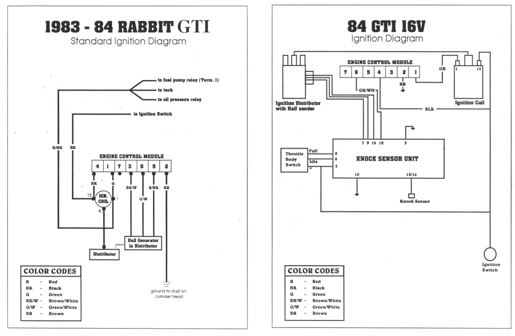 A1_16v_ign_diagram vwvortex com rabbit 16v swap wiring GM Radio Wiring Diagram at panicattacktreatment.co